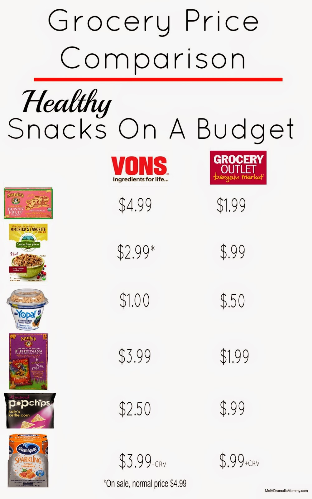 Grocery-Price-Comparison-Vons-Grocery-Outlet
